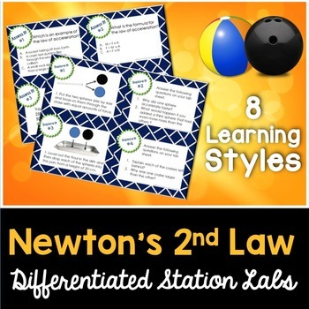 Newton's Laws - 2nd Law - The Law of Acceleration - Kesler