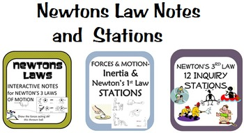 Newtons Force and Motion Laws: Notes, Inquiry Experiments and Review Project