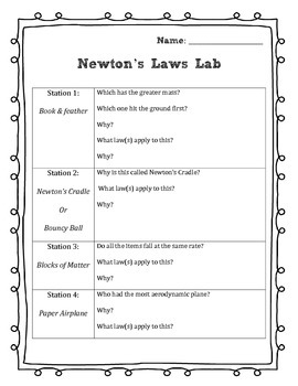 Newton's Laws Group Rotation Lab
