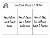 Newton's Laws Flapbook
