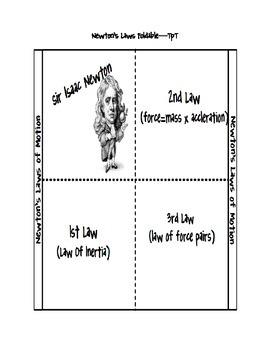 Newton's Laws Foldable