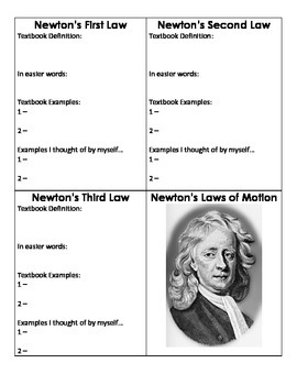 Newton's Laws Of Motion Graphic Organizer Notes Page