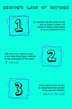Newton's Laws Poster!