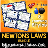 Newton's Laws Station Lab Bundle - Station Labs - Distance Learning