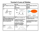 Newton's Laws of Motion Foldable