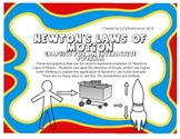 Newton's Laws of Motion Graphics for Journal