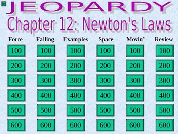 Newtons Laws of Motion Jeopardy with Interactive Scoreboard Inertia Force Mass