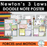 Newton's Laws of Motion Poster Project/Doodle Note Set