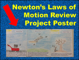 Newtons Laws of Motion Review Project Poster