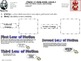Newton's Laws of Motion-Study Guide