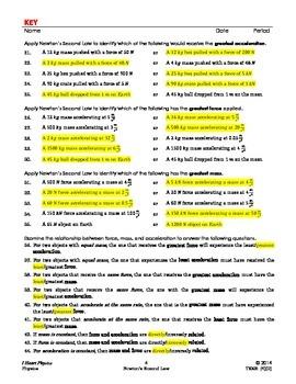 Newton S Second Law F Ma By I Heart Physics Teachers Pay Teachers