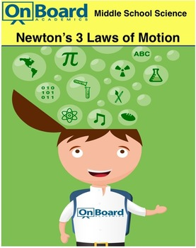 Newton's Three Laws of Motion-Interactive Lesson