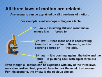Newton's three laws of motion powerpoint