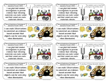 1st Grade I Can Statements - Next Generation Science Standards (NGSS Posters)