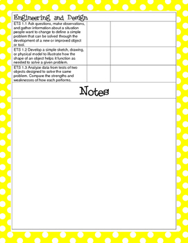 NGSS Checklist for First grade Science standards