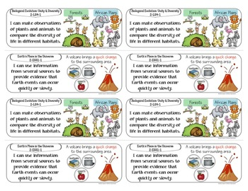 2nd Grade I Can Statements - Next Generation Science Standards (NGSS Posters)