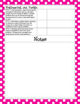 NGSS Checklist for Second Grade Science Standards