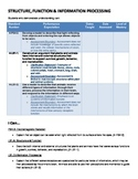 "Next Generation Science Standards Checklist & ""I Can"" Stat"