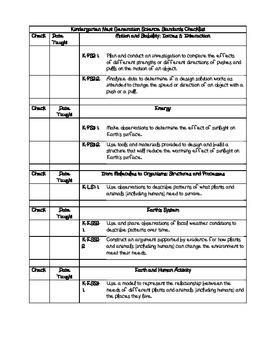 Next Generation Science Standards Checklist Kindergarten {FREEBIE}