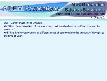 Next Generation Science Standards Flashcards - Grade 1