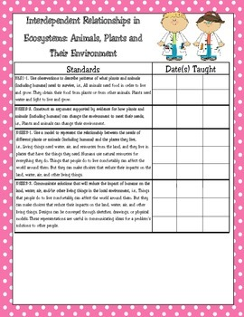 Next Generation Science Standards (NGSS) Checklist - Kindergarten