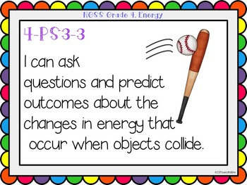 """Next Generation Science Standards (NGSS) """"I Can"""" posters for Grade 4"""