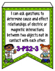 Next Generation Science Standards Pennant Banners 3rd Grade - Solids