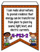 Next Generation Science Standards Pennant Banners 4th Grad