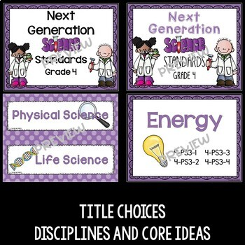 Next Generation Science Standards Posters for 4th Grade - in Purple (NGSS)