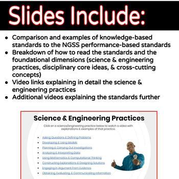Next Generation Science Standards Presentation