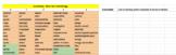 Next Generation Science Standards Vocabulary K-4