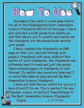 Next Generation Science Standards for Kindergarten