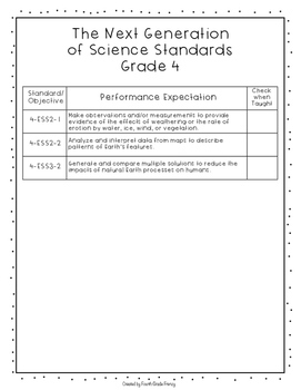 Next Generation of Science Standards Checklist Grade 4