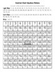 Nicaragua Flag Hundred Chart Mystery Picture with Number Cards