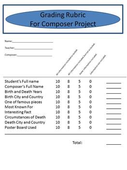 *Best Seller*Nice & Easy Composer Study- Grading Rubric Included, Music History