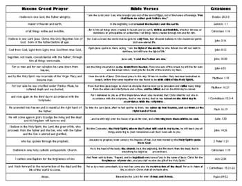 Nicene Creed Prayer Sort & Scripture Search