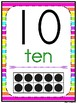 Nifty Neon Bright Stripes Number Poster Set