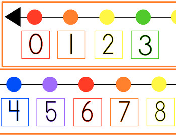 Nifty Number Lines! {classroom number line poster & teaching tool}