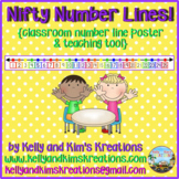 Nifty Number Lines!  {classroom number line poster & teach