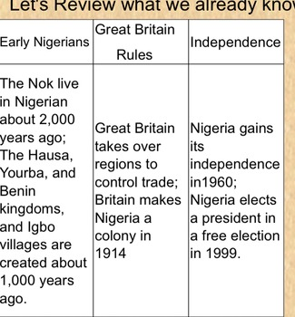 Nigeria Government/ People and Culture grade 3 slides