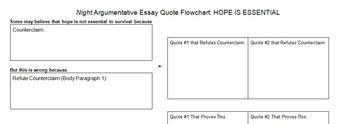 Night Argumentative Essay w/ rubric, outline, and graphic organizer