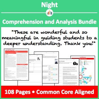 Night – Comprehension and Analysis Bundle