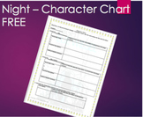 Night by Elie Wiesel- Editable Character Chart for Any Chapter
