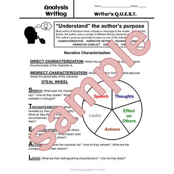 Night Elie Wiesel Character Analysis