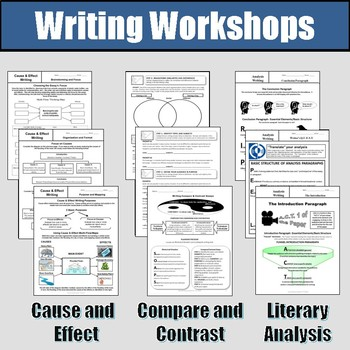 Night Elie Wiesel Unit Literature Analysis and Writing Activities