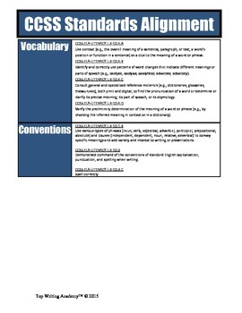 Night Elie Wiesel Vocabulary Ch 2-3: 5 Exercises 2 Quizzes