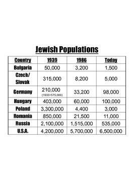 Night & Genocide, Maus I, & Propaganda- 3 ENTIRE UNITS- Common Core