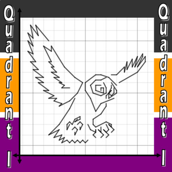 Night Owl - A Quadrant I Coordinate Graphing Activity