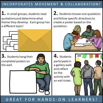 Night Themes Textual Analysis Activity