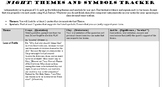 Night Themes and Symbols Tracker